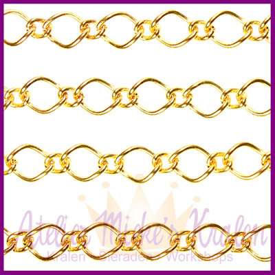 Metalen ketting 12x8mm / 7x4mm Goud per mtr